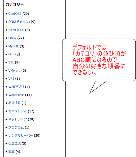 【WordPress】 カテゴリの順番を任意に入れ替えるプラグイン(Category Order and Taxonomy Terms Order )