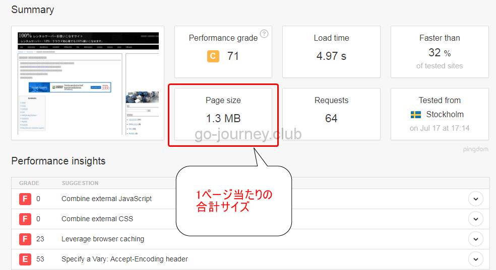 【レンタルサーバー】データ転送量とページサイズの確認方法
