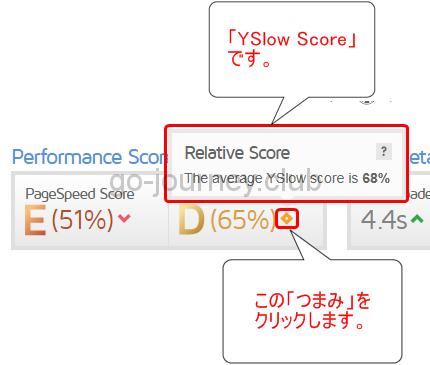 【初心者必見!】Webサイトの表示速度のチェック方法