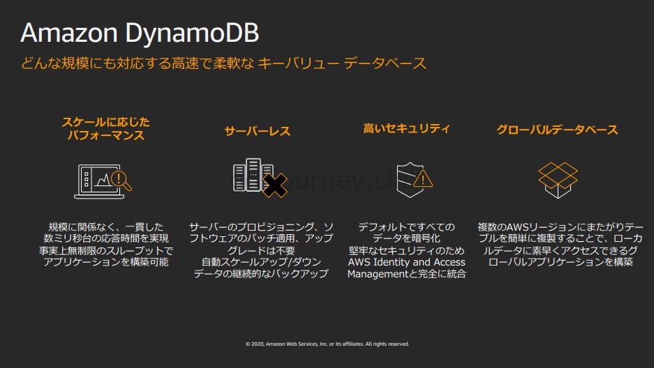 DynamoDB の特徴