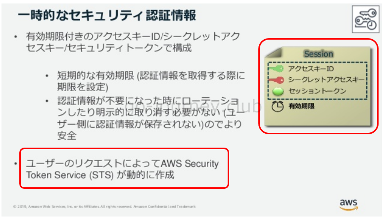 AWS STS(Security Token Service)