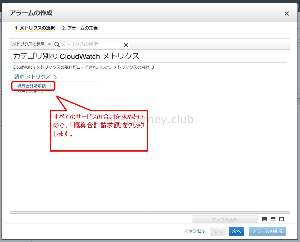 【AWS】CloudWatch で AWS の料金(コスト)を監視する設定手順(メールで毎日受信)