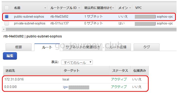 【AWS】Sophos を導入し「インバウンド」と「アウトバウンド」で Sophos を経由するように設定する【Sophos】