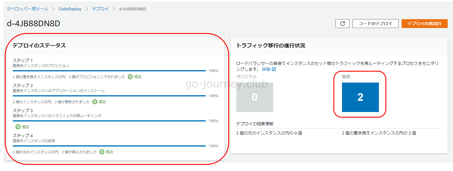 【AWS】DevOps(CI/CD)CodeDeployでのデプロイ設定(In-Place、Blue/Green)について【CodePipeline、CodeDeploy】