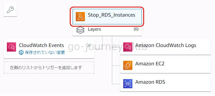 【AWS】【Lambda】Lambda で Amazon RDS を自動停止するスクリプトの作成【2019年版】