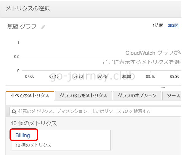 【AWS】CloudWatch で AWS の料金(コスト)を監視する設定手順(メールで毎日受信)【2019年度版】