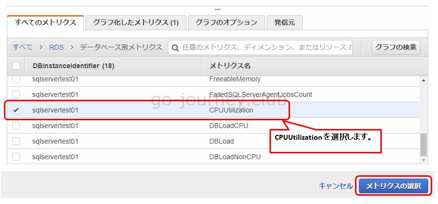 【AWS】【CloudWatch】CloudWatch で RDS のリソースを監視する設定方法